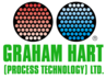 Graham Hart (Process Technology) Ltd
